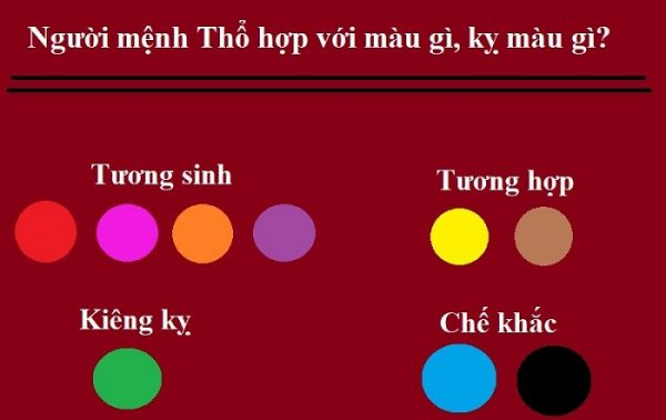 Giải đáp: Mệnh Thổ hợp màu gì?